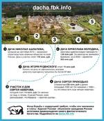 ДАЧА НИКОЛАЯ АШЛАПОВА, который до сентября 2013 г. занимался строительством военных объектов по всей России. Дом и участок стоят 178 млн. руб. \ I \ I I I I I / / / / / / О ДАЧА ИГОРЯ РУДЕНСКОГО стоит 74 млн руб Копить на дачу из официальных доходов депутату-единороссу пришлось бы более 37