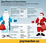 Дед Мороз и Санта Клаус Русский Морозко и западный Санта - оба приносят подарки послушным детям, и все же они разные Санта Клаус Головной убор Колпак с помпоном Верхняя одежда Борода Посох Обувь Появляется Средство Короткая куртка (только красного цвета), кожаный ремень с пряжкой Коротк