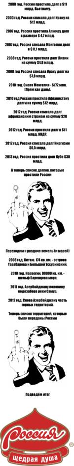 2000 год. Россия простила долг в $11 млрд. Вьетнаму. 2003 год. Россия списала долг Ираку на $12 млрд. 2007 год. Россия простила Алжиру долг в размере $ 4,7 млрд. 2007 год. Россия списала Монголии долг в $11,1 млрд. 2000 год. Россия простила долг Ливии на сумму $4,6 млрд. 2000 год Россия с