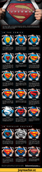The famous 'S' shield - the focal point of Superman's costume — has evolved significantly since the Man of Steel made his first appearance 75 years ago. See how the emblem has transformed from Action Comics #1 to Man Of Steel! First appearing in Action Comics #1. this shield never made the cover b