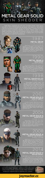 Metal Gear continues to push the envelope of the video game industry in terms of storytelling, gameplay, and graphics. Nevermind that the narrative has more twists and turns than a coiled king cobra because tying everything together is Snake. Naked, Solid, or Old Snake has always been the hero hi