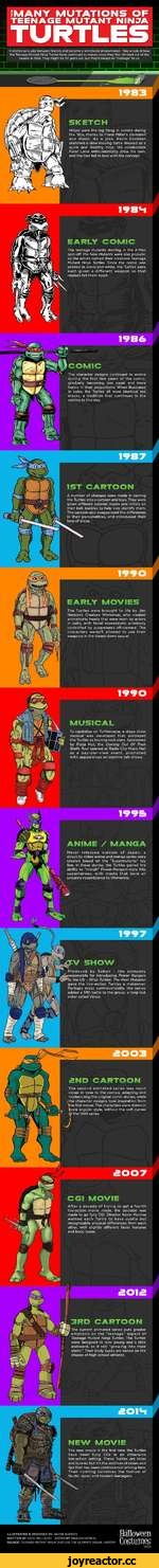 MANY MUTATIONS OF TEENAGE MUTANT NIN7A TURTLES The Turtles were brought to life Henson's Creature Workshop, who animatronic heads that were worn t in suits, with facial expressions w 10 created i by actors wirelessly To capitalize on Turtlemania, a stage show musical was developed that po