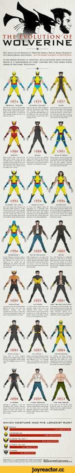 THE EVOLUTIONKOF WOLVERINE ®----------------- HE'S BEEN CALLED WEAPON X. WEAPON OMEGA. PATCH. JAMES HOWLETT. OLD MAN LOGAN. AND DEATH... BUT WL KNOW HIM BEST AS WOLVERINE. IN HIS NEARLY 40 YEARS OF EXISTENCE. HES ALSO WORN MANY COSTUMES. BELOW IS A PROGRESSION OF EVERY COSTUME HE'S EVER WORN W