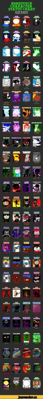 HOMESTUCK