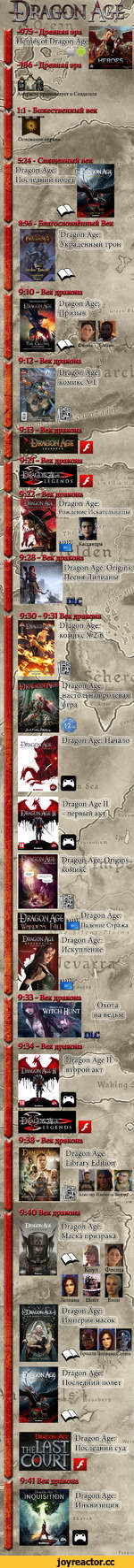 I I AN I M IRC III f HE Caluhc, ~*Aji «limite bitto* f. Hiran REDEMPTION mu~ HlltlA DAY Heroes 0Ï Dragon Age о Создателе Основание ¿ill Dragon Age: Щ Последний полет Dragon Age: Украденный трон Dragon Age Призыв Фиона Dragon Age: Д ^ Рождение Искательницы bocks Dragon Age: Orij t '