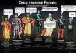 Семь столпов России Самые важные для истории России правители, которые сделали нашу страну великой. Петр I * Реформатор Создал мощный флот, благодаря которому Россия стала крупной Европейской державой Екатерина II Просветитель Территория России увеличилась, страна встала на путь просвещения