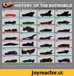 COMICBOOKRESOURCES.COM PRESENTS THE UNOFFICIAL HISTORY OF THE BATMOBILE key: COMIC BOOKS MOVIES TELEVISION ANIMATION GAMES For more information, visit: http://www.comicbookrosourccs.com/tag/batmobile Research: Steve Sunu S Sonia Harrls. Infographie dosign: Sonia Harrls - soyabean.com. Th