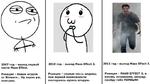 2007 год - выход первой части Mass Effect. Реакция - Новая игруля от Bioware... Ну ладно уж, поиграю. 2010 год - выход Mass Effect 2. Реакция - первая часть шедевр, при первой возможности постараюсь купить вторую. 2012 год - выход Mass Effect 3 Реакция - MASS EFFECT 3, я куплю, установлю, запу