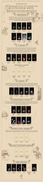 ИЗДАТЕЛЬСТВО «ЭКСМО» ПРЕДСТАВЛЯЕТ ТЕРРИ ПРАТЧЕТТ ПУТЕВОДИТЕЛЬ ПО КНИГАМ О ПЛОСКОМ МИРЕ ' у,* .-С. ) Терри Пратчетт написал свыше 40 романов, объединенных в разные циклы, несколько рассказов и научно-популярных книг о Плоском мире. Чтобы не запутаться и знать, с чего начинать знакомство с Пло