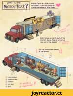 V/HAT \s тис доэдТкис/с? mystery truck is a mobile hove ANP TOURIST ATTRACTION OWNgP BY our Belovep grunkle, Stan Pines. Even though he hap to gne up the Mystery Shack, there is no way he Wit SUE UR HIS BUSINES! peoPLE. г trs LIKE A MINIATURE VERSION Of THE SHAM! О VAN CYTJWWE 0 СХНВГГЮМ