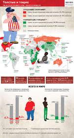 Толстые и тощие Где на Земле голодают, а где - пухнут от ожирения взгляд О 8« права аащищоны Страны, где доля страдающих ожирением составляет 25-30% населения НЕДОЕДАЮЩИЕ/ГОЛОДНЫЕ** Страны, где доля недоедающих составляет 20-55% населения Страны, где доля недоедающих составляет 5-20% населен