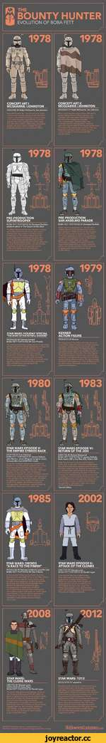 THE BOUNTY HUNTER EVOLUTION OF BOBA FETT CONCEPT ART II MCQUARRIE /JOHNSTON CONCEPT ART I MCQUARRIE /JOHNSTON DESIGNED BY Ralph McQuarrie, Joe Johnston After conceiving tho rough outline, McQuarrie passed design duties to future director Joe Johnston, who was tasked with fleshing out the lo