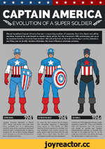 CAPTAIN AMERICA 4 EVOLUTION OF A SUPER SOLDIER Z' Marvel superhero Captain America has worn a surprising number of costumes, from the classic red, white, and blue chainmail to suits based on modern body armor. For the character's 75th anniversary, join us as we examine how his costumes have ev
