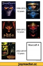 2000-2012 12years 2002-2014? 12 years Warcraft 4 nnpcm<on«a»