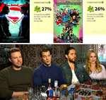7OMATOMETER0 У1ЛТ'*.'П TOMATOMETER О 27% Average Rating: 4.9/10 Reviews Counted: 344 Fresh: 94 Rotten: 250 2 Average Rating: 4.6/10 Reviews Con nted: 234 Fresh: 60 Rotten: 174