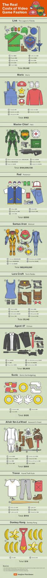 "Link The Legend of Zelda Total: $1,142 Mario Mario © МЯ@ CottttlSMrt: SIS ©N,.,»o»c."":,43© Mu""acb.w«:S12 © ............... Total: $162 Master Chief Halo © Helmet 820,000,000 © .............. ©«*«« © Ammo crate. © Aesaull rifle, Total: $100,006,730 Red Pokemon ©Glee* ,20© Jeans, S40"
