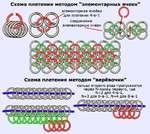 """Схема плетения методом """"элементарных ячеек элементарная ячейка для плетения 4-в-1 соединение элементарных ячеек Схема плетения методом """"верёвочки кольцо второго ряда пропускается через ГЧ-колец первого, где N=2 для 4-в-1, N = 3 для б-в-1, N=4 для 8-В-1"""
