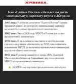 """ХРОНИКА- Как «Единая Россия» обещает поднять минимальную зарплату перед выборами 2003 год: «Усилиями депутатов """"Единой России"""" принят Трудовой кодекс, по которому минимальная зарплата не может быть ниже прожиточного минимума» 2007 год: «Уже в 2008 году МРОТ в России достигнет прожиточного миниму"""