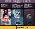 STEVEN UNIVERSE'S DEATH BV LOULOUVZ STEVEN NAS A NORMAL BUT ONE DAV STEVEN AND HAPPV KID. GOT CANCER. STEVEN: GIRLS, PEARL: NO TURNING BACKf LETS GO ON AN ADVENTURE. STEVEN: DONT NORRV GIRLS IM FINE. IM COLD, THATS ALL... UNTIL ONE DAV HE DIED TURNING INTO A SKELETON, CALLED SANS. HHICH