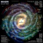 Gateway systems are marked with S 21 75 Aeia a ARATOHT r Bekenstein • Eden Prime • Intai'sei • Haestrom A HAGALAZ t Purgatory • Aite m Feros 0 Gellix K ILLIUM • I LOS • KORLUS Lesuss 4 Mars B Omega • Pragia « Utukku I*» ZORYA e F F e c t GALAXY MAP CO Titan Nebula — Haskins* / \ V/
