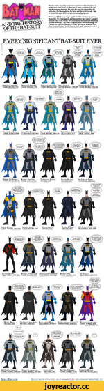 The 'bat-suif is one of the most iconic superhero outfits of all time, if not the most iconic. And yet, there are so many iterations of the suit and its numerous features - the cowl, the cape, the bat symbol, the utility belt, the bladed gloves, the boots, and the briefs (or not) - that ifs im