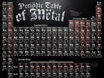 Jim ¡ Hendrix Scorpions References: Y<w«.vnkspcd4.c*ç w^w.r^avyme^dt aöcolcom ww* metaWufes com www m*pcbnticd com Nu Alternative Metals Metals Wbniy.1 Tailed Sister Steppenwolf ЗСми :*a Transition Metals Biohazard Deftones Anathema im Quiet Riot tw,*y tWjM Motörhead Overkill la