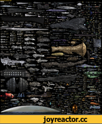 Starship Size Comparison Chart Compiled by Dirk Loechel. based on work by various others, updated 2013 Babylon 5 Earth Alliance Warlock Class 1992 meters Crusade Earth Alliance Shadow Hybrid 1000 meters (approximate) Babylon 5 Earth Alliance Hyperion Class 1025 meters Babylon 5 Earth Al